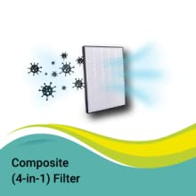 Composite (4-in-1) Filter
