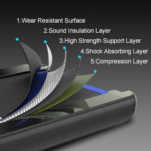 Five-layer running belt