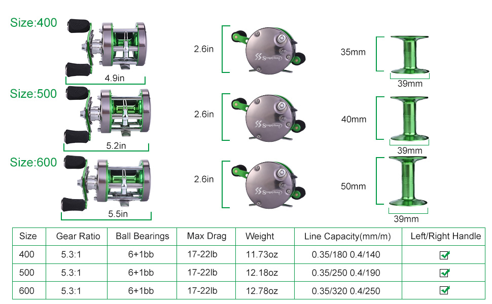 Sougayilang Rover Round Baitcasting Reel Features