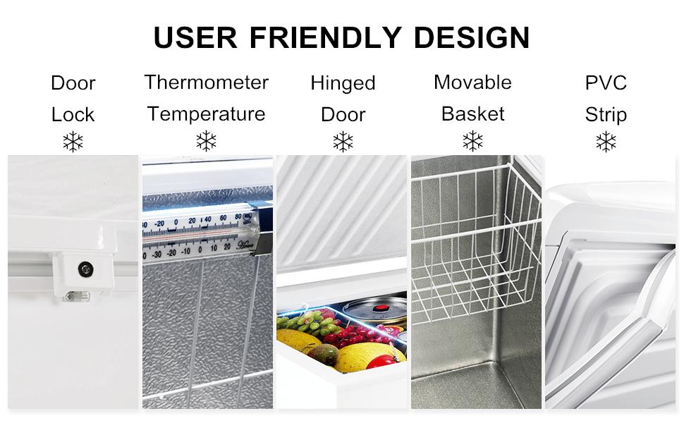 user friendly