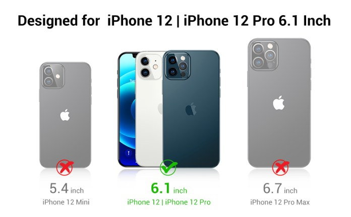 Compatible with iPhone 12 as well as 12 Pro