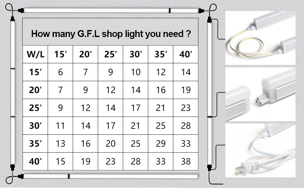 gfl linkable led shop for garage 4ft 6500k 24w-number