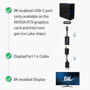 USB C to DisplayPort Adapter with 8K HDR DisplayPort 1.4 - USB Type C and Thunderbolt 3 Port