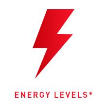 energy levels image