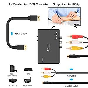HDMI Konverter