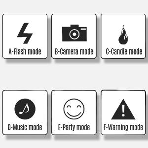 6 tipi modelli di lavoro