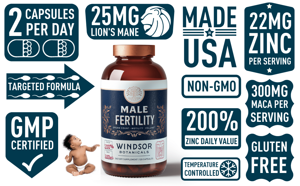 Windsor Botanicals - Male fertility supplement for sperm volume and motility - Features