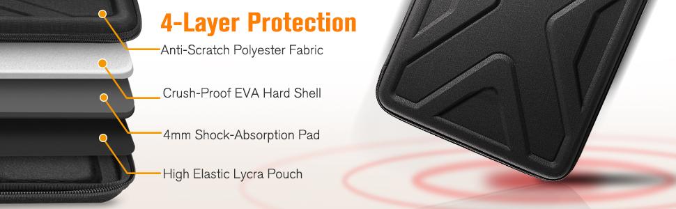 macbook pro 13 sleeve hardshell