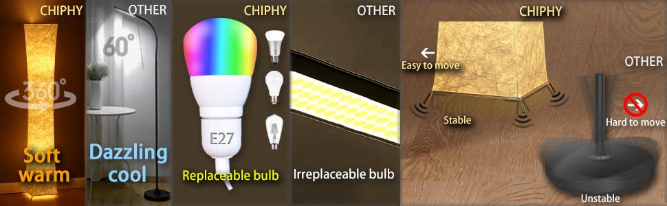 geleneksel zemin lambasından farklı