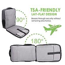 Micro TSA