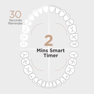 smart timer