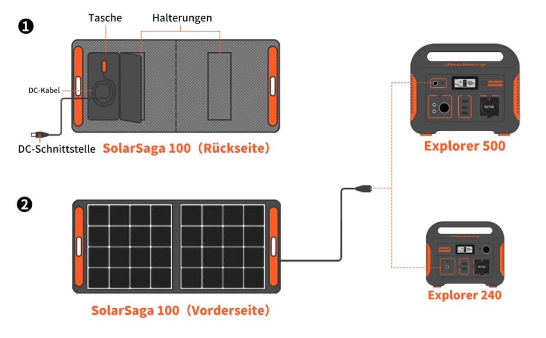 Verbindungsanleitung des Jackery SolarSaga 100 Solarpanels mit einer Jackery Explorer 240 oder 500
