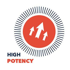 High POtency Add-in