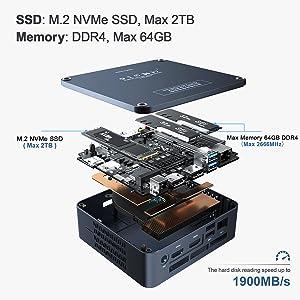 Mini pc computer