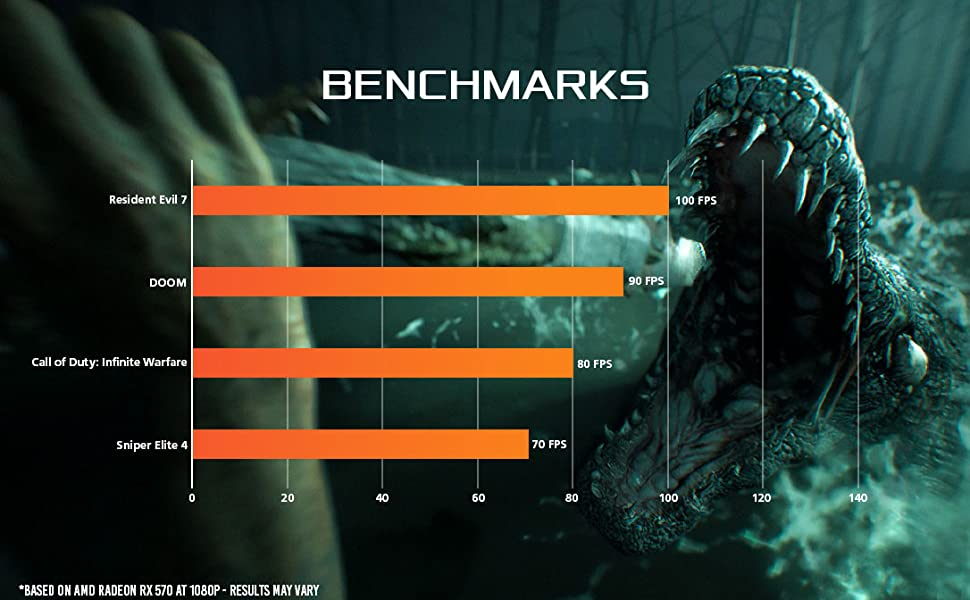 AMD 570 RADEON RX GPU