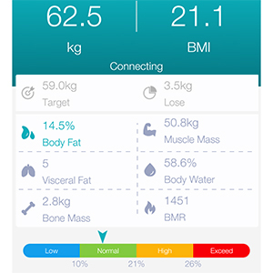 body-fat-scale