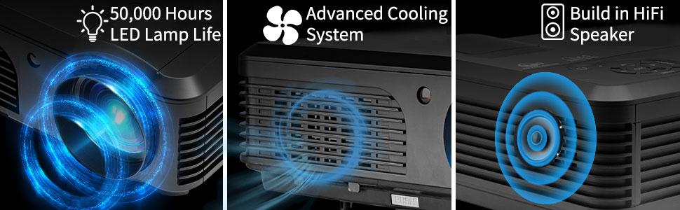 LED Lamp   Cooling Ability   HIFI Speaker
