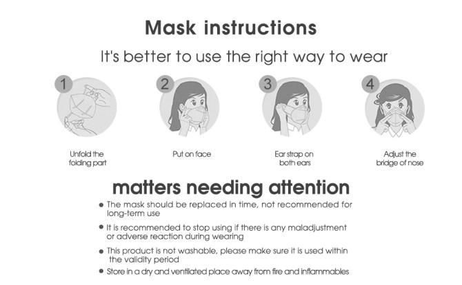 mask insttruction