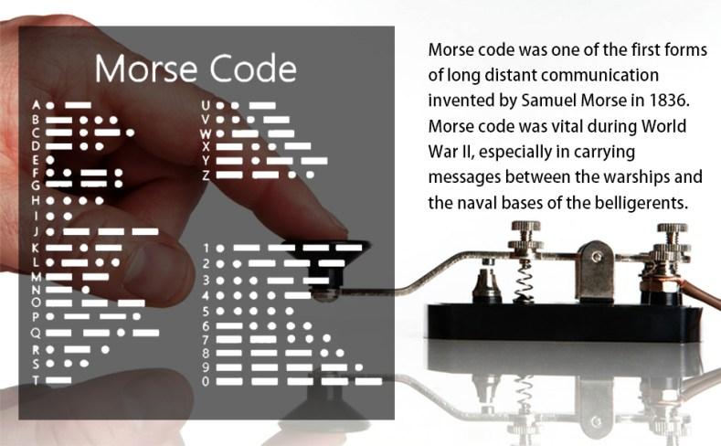 History of Morse Code