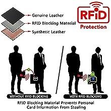 RFID BLOCKING TECHNOLOGY