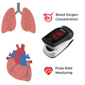 Blood Oxygen Saturation
