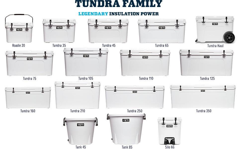 Yeti Tundra Family