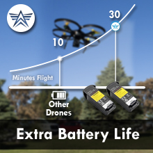 Long Battery Life Drone