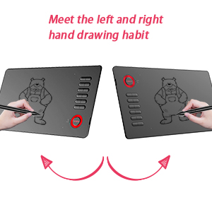both left hand right hand use