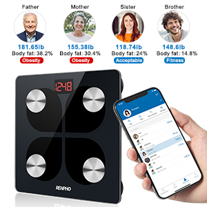 Smart Sharing scale
