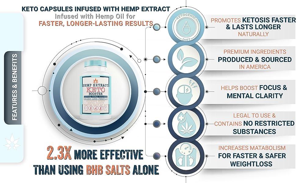 Hemp Oil Capsules BHB Exogenous Keto Pills for Ketosis