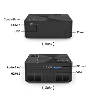 Projector interfaces