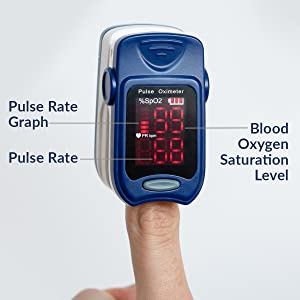 Pulse Oximeter Fingertip How to Instructions Pulse Rate Graph Blood Oxygen Saturation Level