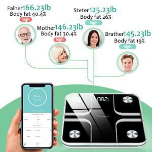 Bluetooth Body Fat Bathroom Scale