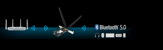 Instant Bluetooth Upgrade – 2X Faster and 4X Wider