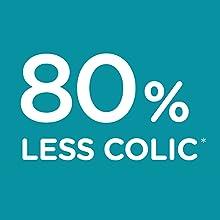 advanced anti colic bottle; anti colic bottle; anti colic bottles; tommee tippee colic bottles