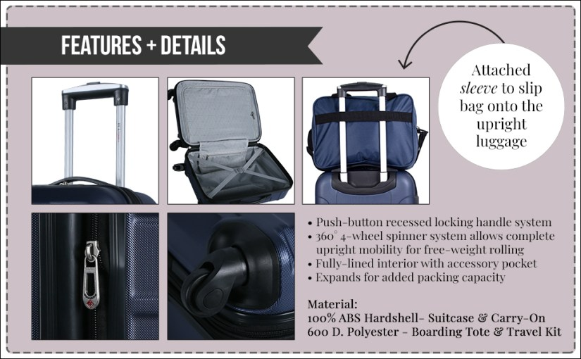midtown collection, travel, 4 piece set, carry on, tote, suitcase, bag, check in, travel kit, kit