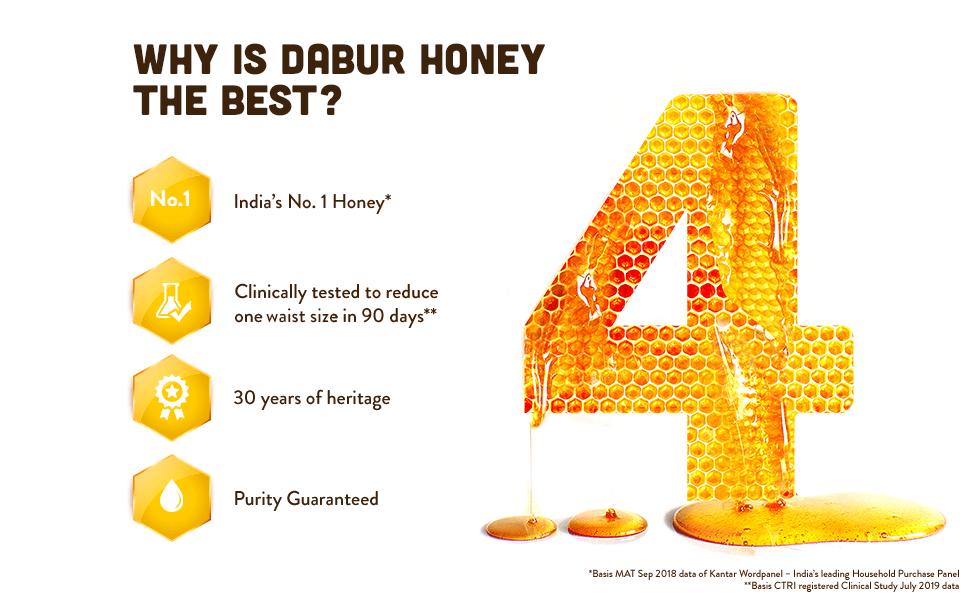 Dabur honey; pure honey; fitness; best honey