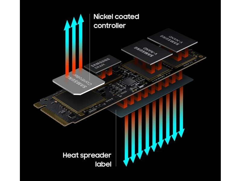 980 PRO Thermal Control