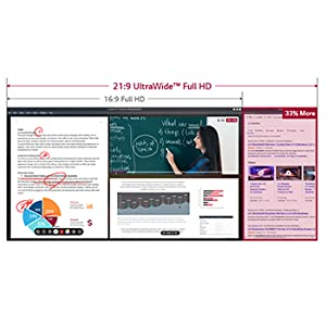 Online Classroom with Wide Field of View