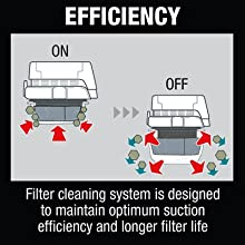 efficiency filter cleaning system designed maintain optimum suction efficiency