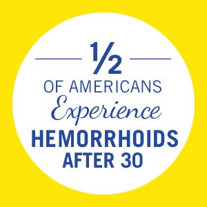 1/2 of Americans Experience Hemorrhoids After 30
