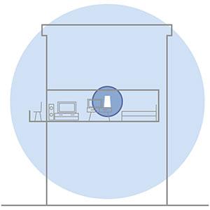 1-2 Quartos / Apartamento / Casa de Um Andar