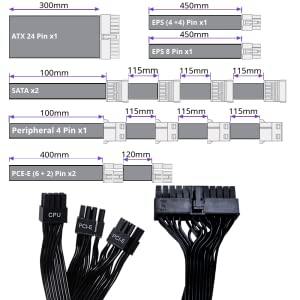 Full-Modular Cabling PCIe Cable Conductivity