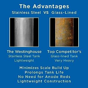 Westinghouse WEC115C3W165 Advantages