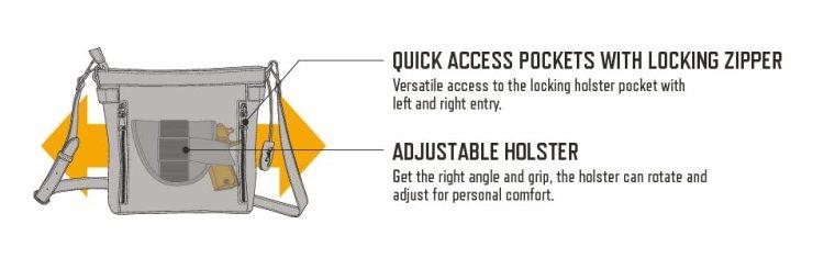 quick access pockets locking zipper adjustable holster