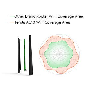 Four Antennas with Beamforming for Stronger Coverage