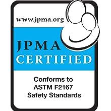 Produto Certificado JPMA