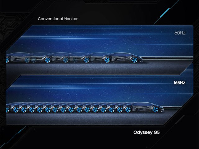 Refresh rate of the Samsung Odyssey G5 vs a conventional monitor