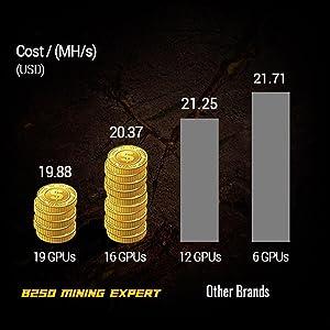 asus b250 mining motherboard Asus B250 Mining Motherboard febdc7dd 863b 4663 9433 177d9ab8658f