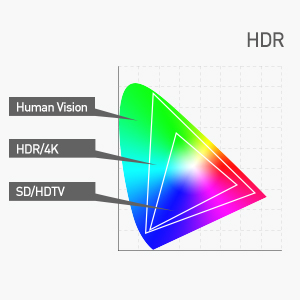 HDMI 2.1 HDMI 8K